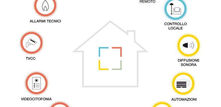 domotica-Progeo-Cassano
